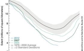 Big Thaw: The Great Arctic Ice Melt
